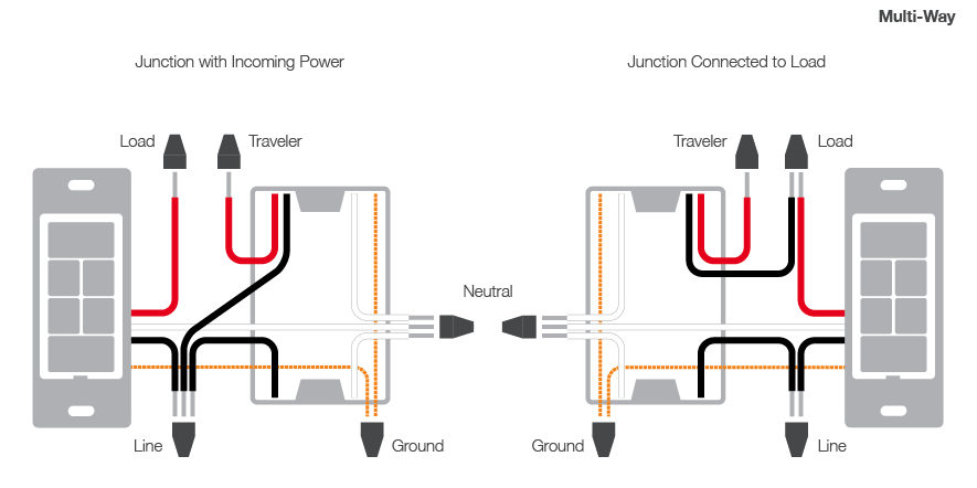 Insteon 3 Way Switch Wiring Diagram : Insteon light switch wiring diagram get free image about