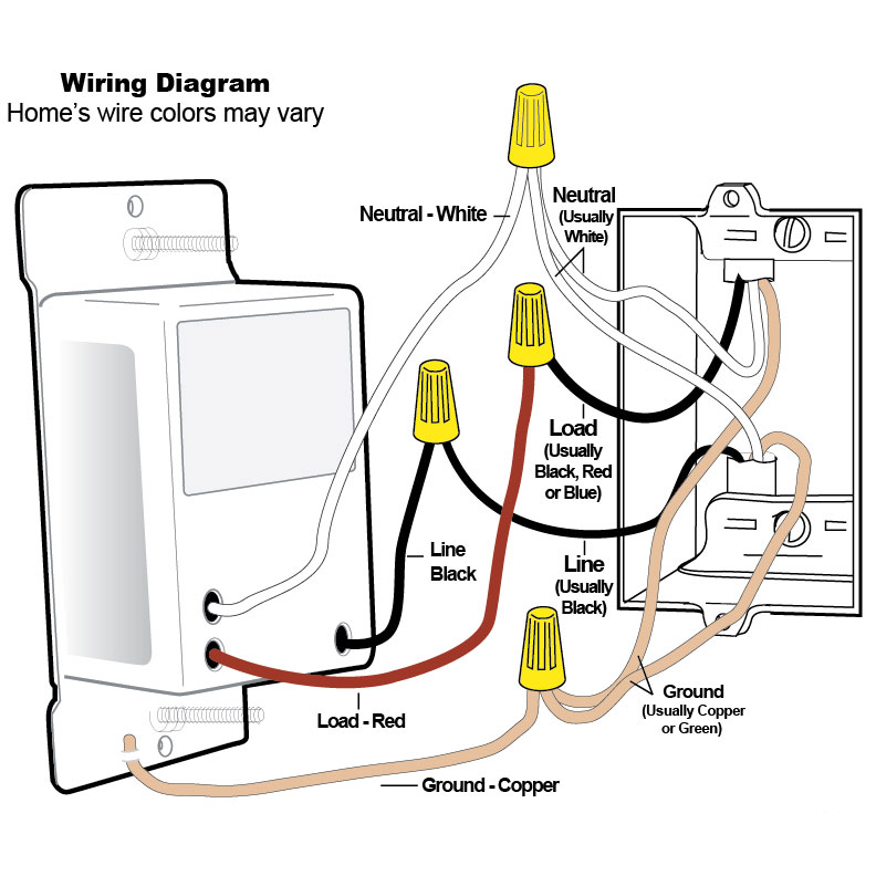 Insteon 3 Way Switch Wiring Diagram : Insteon light switch wiring diagram ge